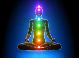 Yoga for better health-The Seven Chakras
