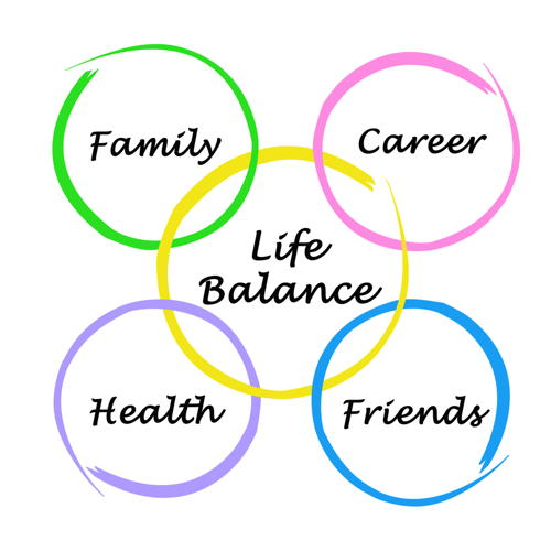 Work Life Balance- Let's keep it Simple
