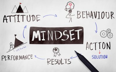 Tips to Develop an Abundance Mindset