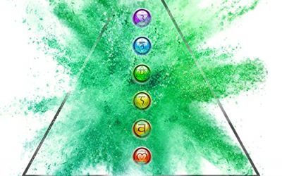 Are your Chakras Blocked- Symptoms of Imbalance